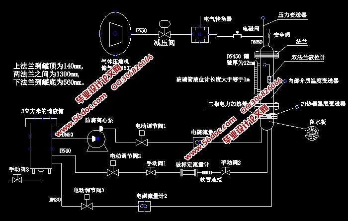 55设计实验装置组态图,介绍各部分实验装置结构元器件功能和几种实验