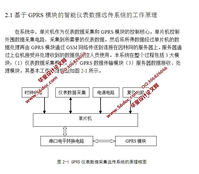 然后论述了gprs智能仪表数据远传系统的硬件设计和软件设计,整个应用