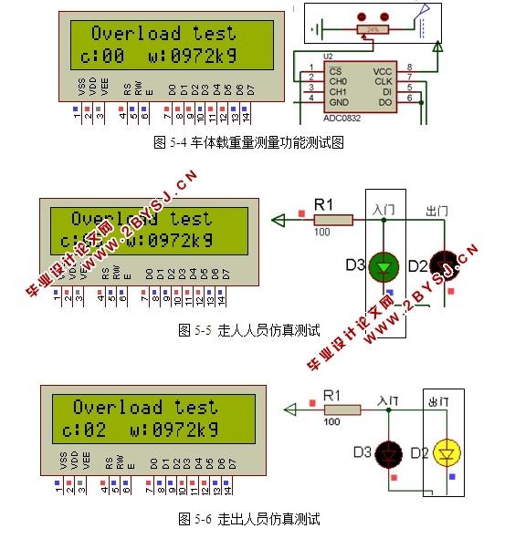 单片机客车超载检测系统设计(含电路图,仿真程序,元件