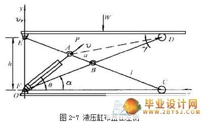 双铰接剪叉式液压升降台的设计(汽车举升机)图片
