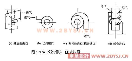 铸造公司q3110滚筒式抛丸清理机的设计(总装,弹丸循环