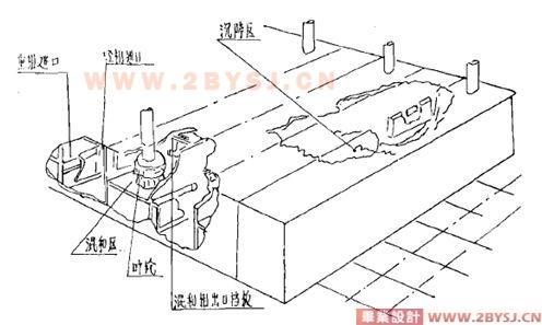 盐酸分解磷矿装置设计(工业化学)|机械毕业设计