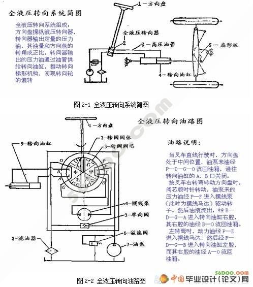 汽车油箱外盖结构图,汽车油箱内部结构图,汽车油箱油管结构图_点力