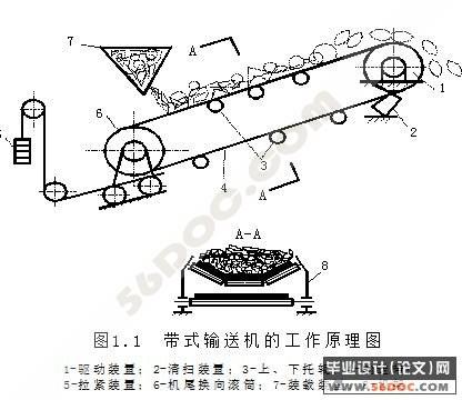 工程图 简笔画 平面图 手绘 线稿 416_360