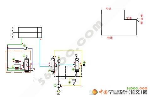 1液压控制系统动力源的基本类型&nbsp
