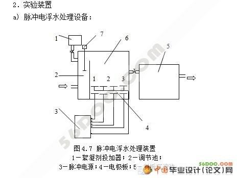 处理池参数和电极板参数)有影响:而污水的化学指标