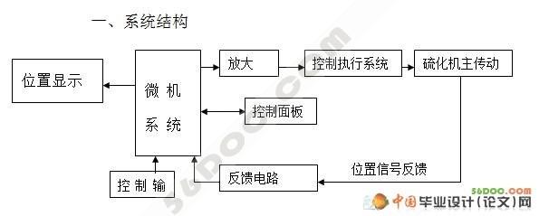 蒸锅220v交流接触器接线图