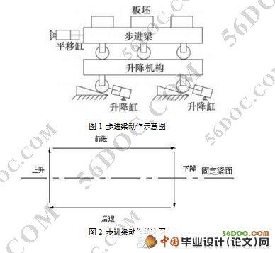 液压控制系统设计