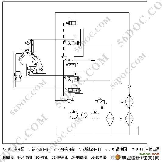 挖掘机工作装置液压系统的设计