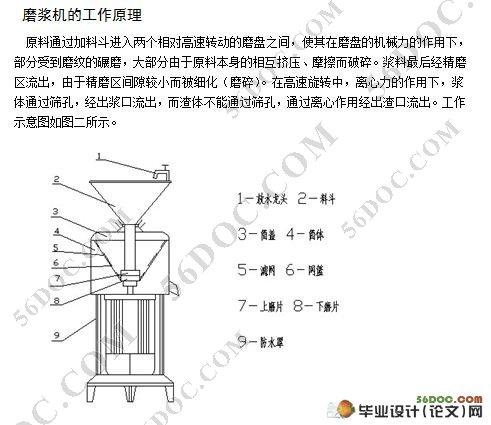 磨浆机的工作原理