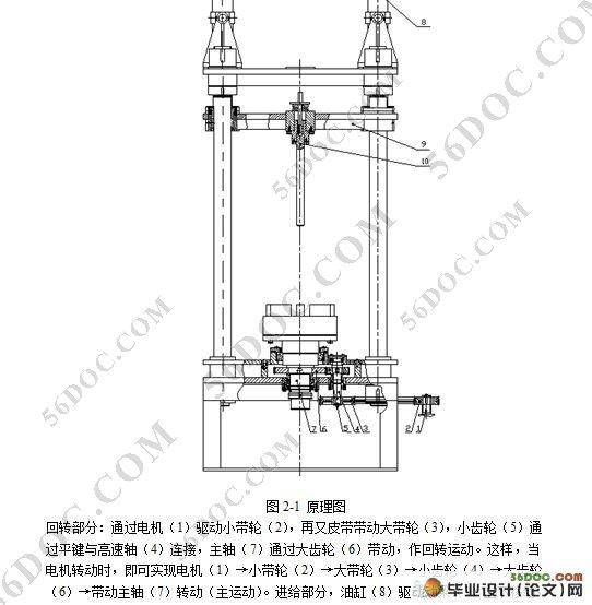原理,对轴,驱动油缸,齿轮减速箱进行了计算分析,并简要介绍了液压系统图片