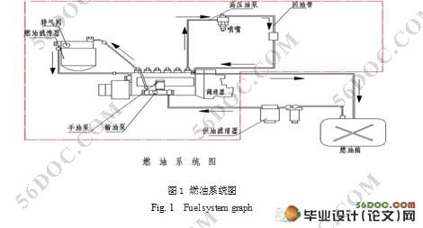 丰田或大众奥迪电喷发动机故障实验台一台,动态或静态解剖发动机台架