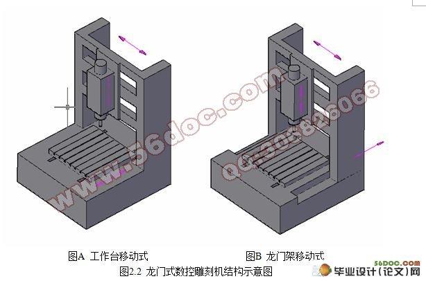 定梁式数控雕刻机机械结构设计