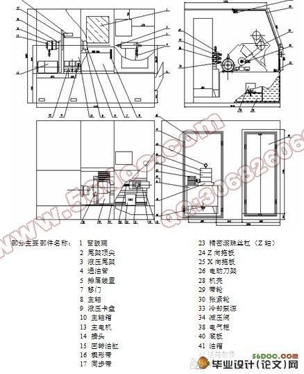 半闭环数控车床液压传动与控制设计图片