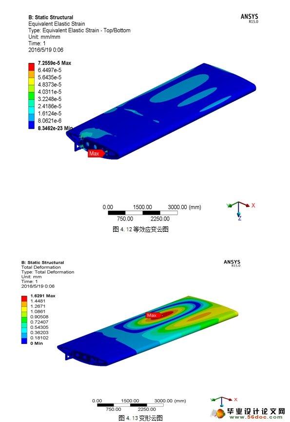 机翼机身对接结构数值有限元分析(含CATIA三维图)(任务书,开题报告,外文翻译,论文说明书8500字,CATIA三维图) 摘 要 随着科技发展和社会进步,飞机行业的发展逐年递增,随着行业的发展,对飞机设计的研究也逐步加深。机翼是飞机重要组成部分,机翼机身对接也是目前比较重要的研究课题,这个环节在整个飞机设计中起到关键作用,其设计的好坏严重关系到飞机飞行性能和飞行安全,本文首先详细的介绍了飞机机翼机身对接结构及受力特点,然后应用catia软件对其进行了三维模型建模,最后应用ansys软件进行了有限元建模及