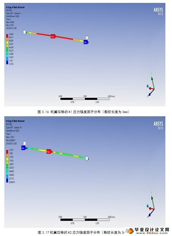 国外在机身机翼对接结构的设计上积累了大量的经验,通过分析对接形式