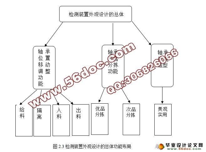 电路 电路图 电子 设计 素材 原理图 658_487