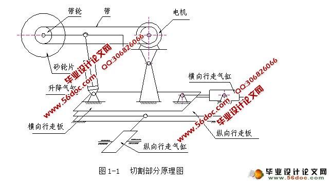由plc控制的气动铸棒切割机,其中融合了气压自动控制,机器人技术和plc