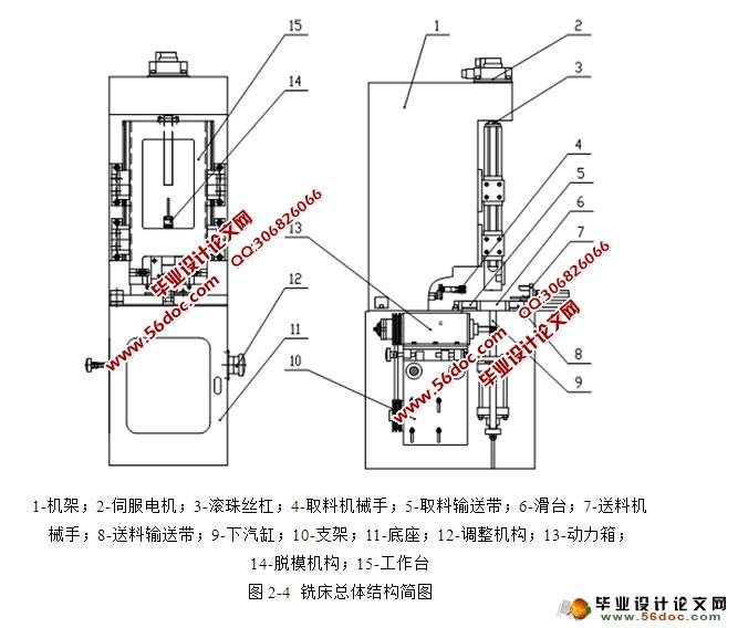 轴瓦定位唇专用铣床夹具设计(含cad零件装配图)