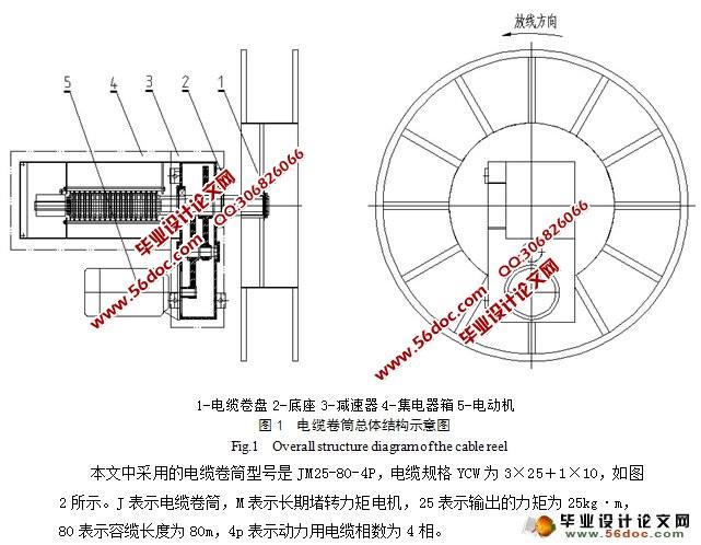 减速器结构设计及典型零件工艺设计(含cad零件图装配