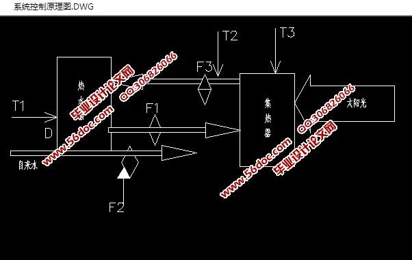 太阳能热水器控制系统的设计(含cad电路图,原理图,流程图)