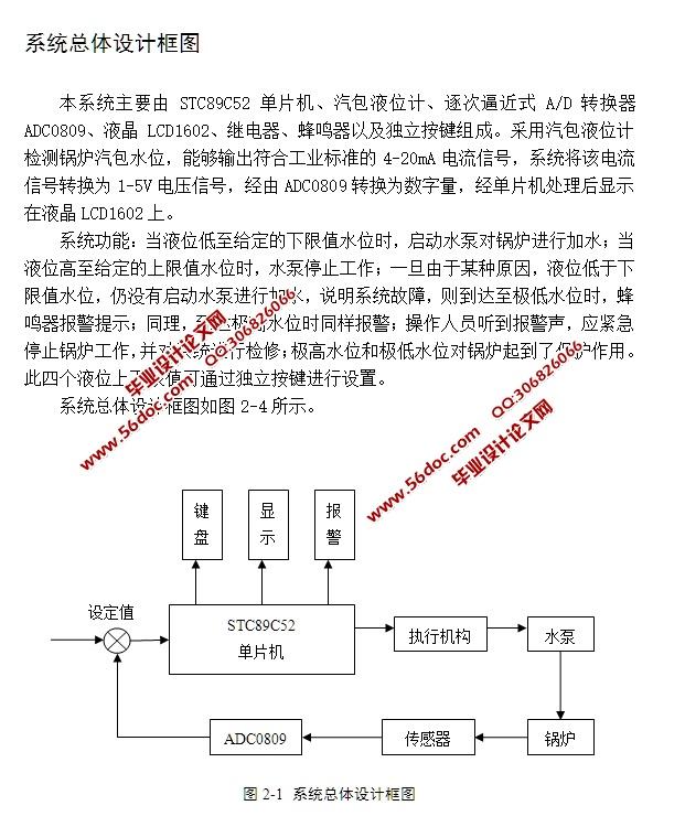 工业锅炉水位监控系统设计(含电路原理图,程序)