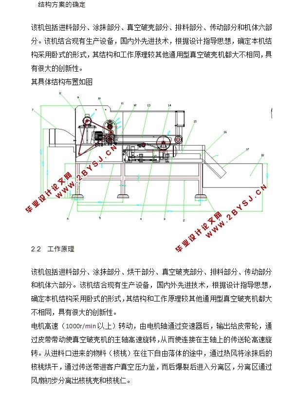 抽真空式核桃真空破壳机的设计(含CAD零件装配图,SolidWorks三维图)(任务书,论文说明书15000字,CAD图纸6张,SolidWorks三维图) 摘要 根据核桃的形状和性质,获得大量的相关数据,结合实际情况,设计一个核桃真空破壳设备,包括真空破裂、分离、传送、烘干、干燥和它的重要组成部分。本文首先介绍了真空破裂分离设备和技术当前的发展状况和趋势,真空破裂的各种分离设备和工艺参数。然后分析了力学性能的各种各样的核桃,并根据其性能和所需的真空破壳和分离效果,提出了真空破机、分离器的结构及其性能特点