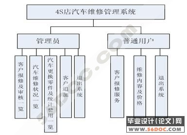 溶液的配制步骤流程图