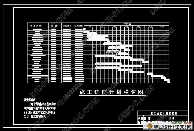 上海专利商标事务所办公楼装饰装修工程施工组织设计