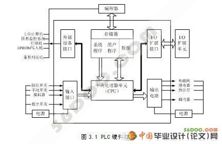 电路 电路图 电子 设计 素材 原理图 433_280