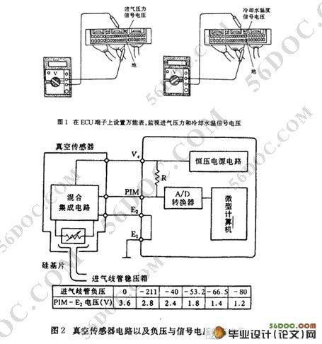 比亚迪f31.5排量后后氧传感器接线图